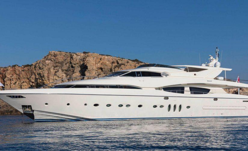 yachtcharter_riniv